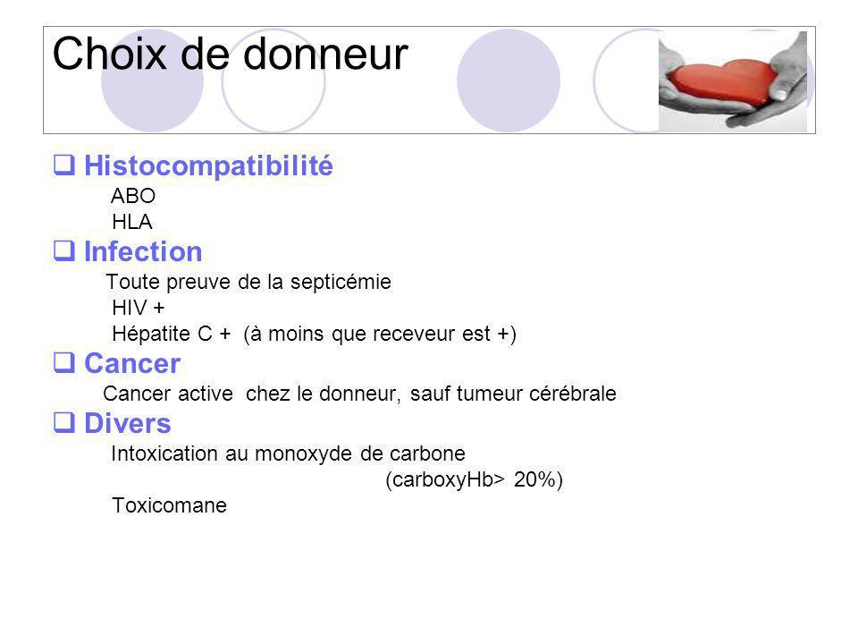 Choix de donneur Histocompatibilité ABO HLA Infection Toute preuve de la septicémie HIV + Hépatite C + (à moins que receveur est +) Cancer Cancer acti