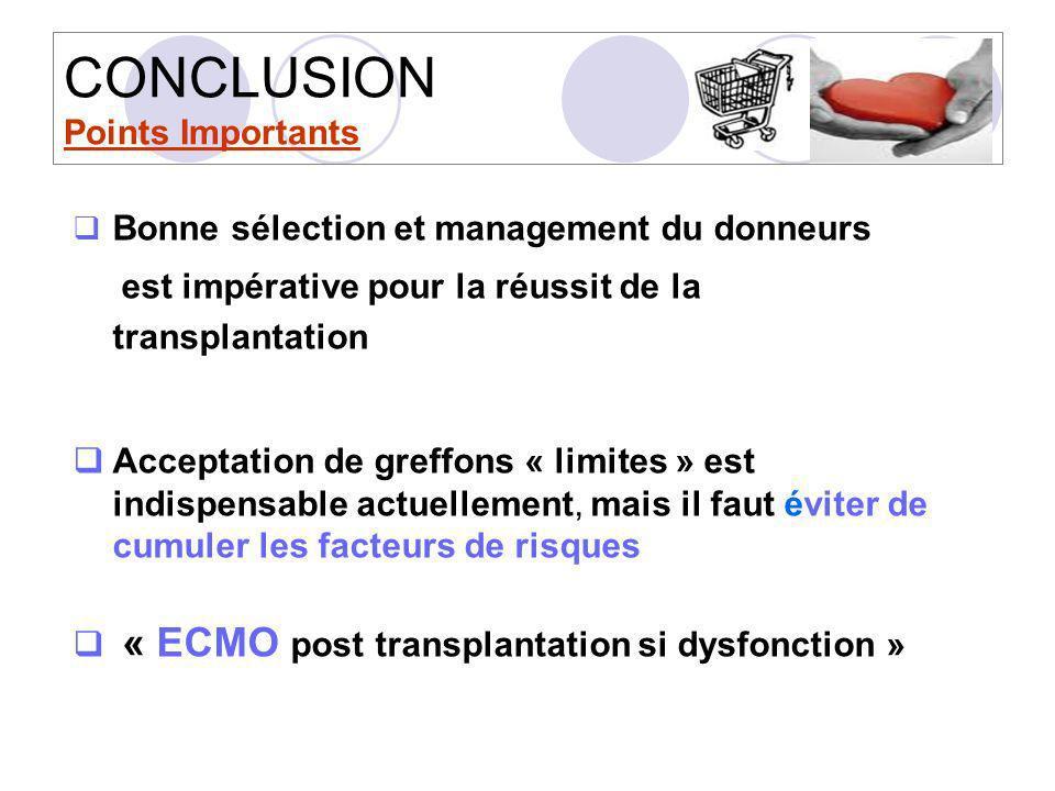 CONCLUSION Points Importants Bonne sélection et management du donneurs est impérative pour la réussit de la transplantation Acceptation de greffons «