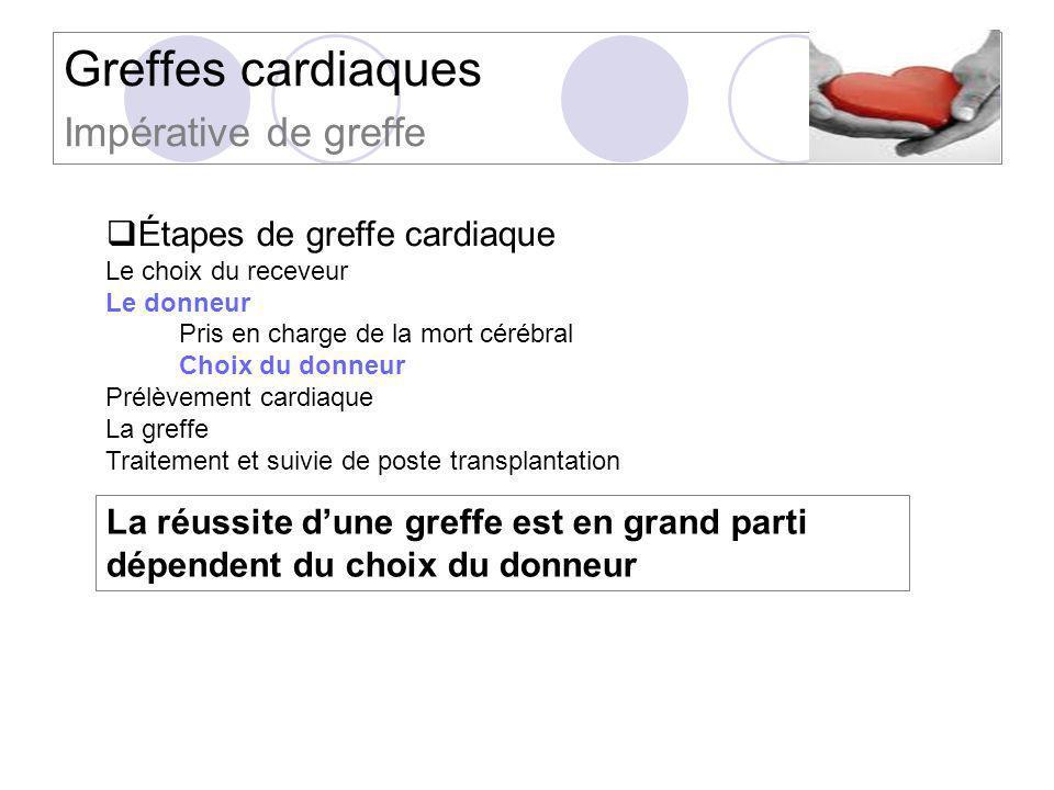 Greffes cardiaques Impérative de greffe Étapes de greffe cardiaque Le choix du receveur Le donneur Pris en charge de la mort cérébral Choix du donneur