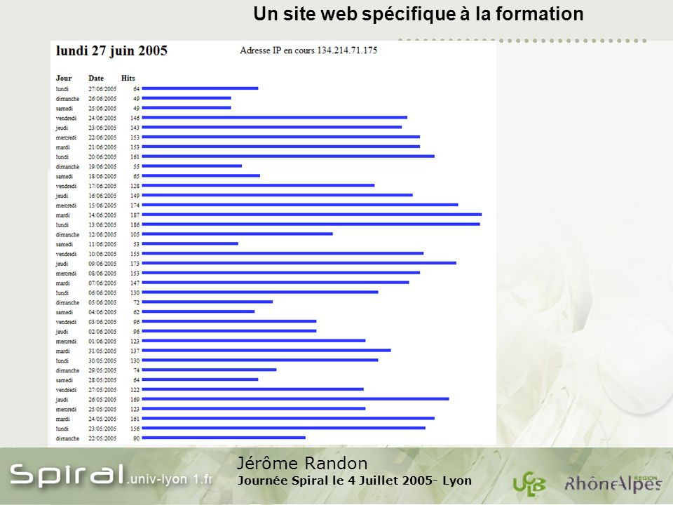 Jérôme Randon Journée Spiral le 4 Juillet 2005- Lyon Un site web spécifique à la formation