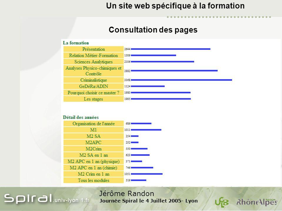 Jérôme Randon Journée Spiral le 4 Juillet 2005- Lyon Un site web spécifique à la formation Consultation des pages