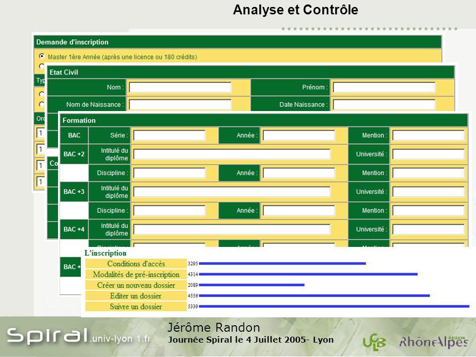 Jérôme Randon Journée Spiral le 4 Juillet 2005- Lyon Analyse et Contrôle