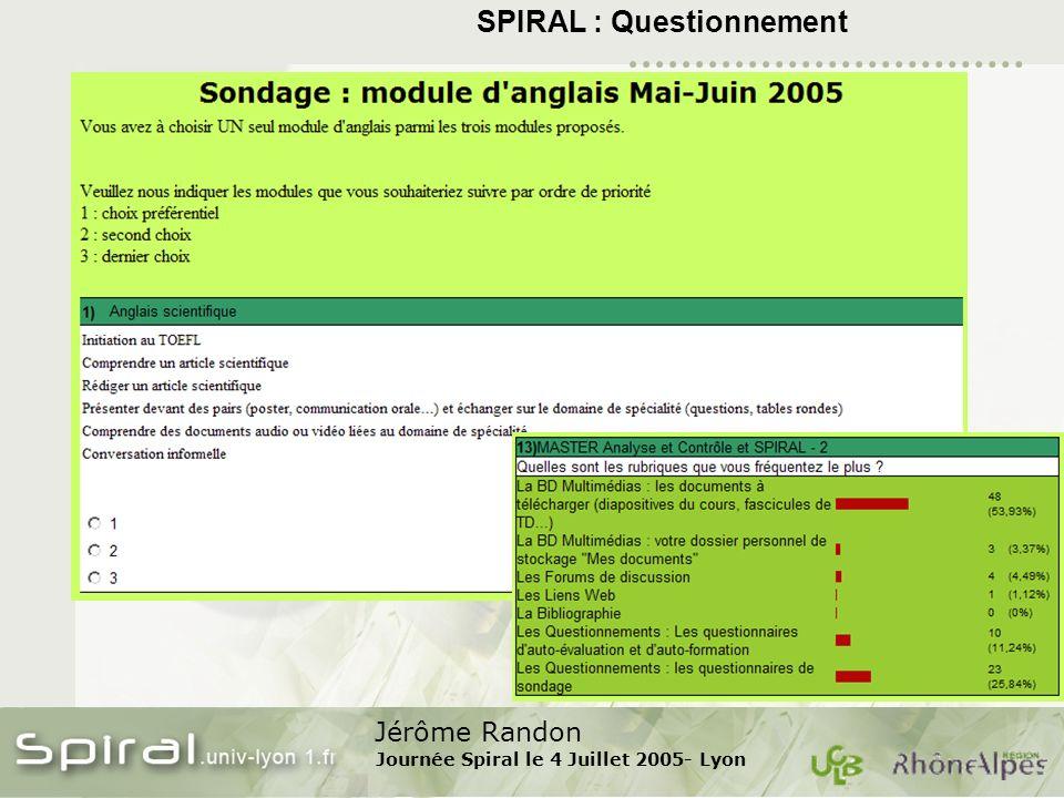Jérôme Randon Journée Spiral le 4 Juillet 2005- Lyon SPIRAL : Questionnement