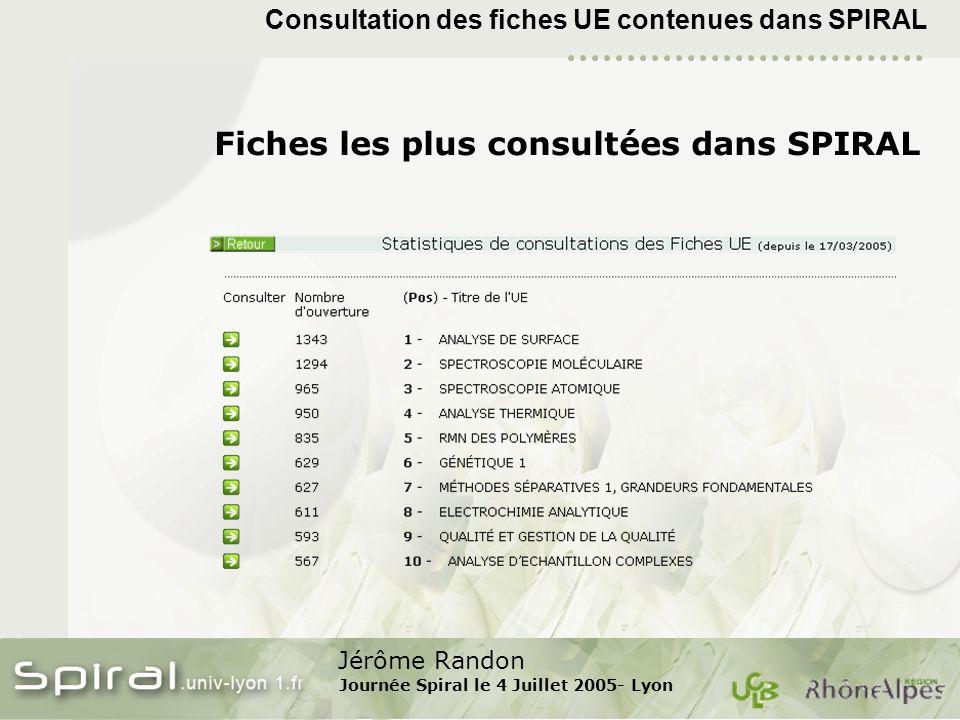 Jérôme Randon Journée Spiral le 4 Juillet 2005- Lyon Consultation des fiches UE contenues dans SPIRAL Fiches les plus consultées dans SPIRAL