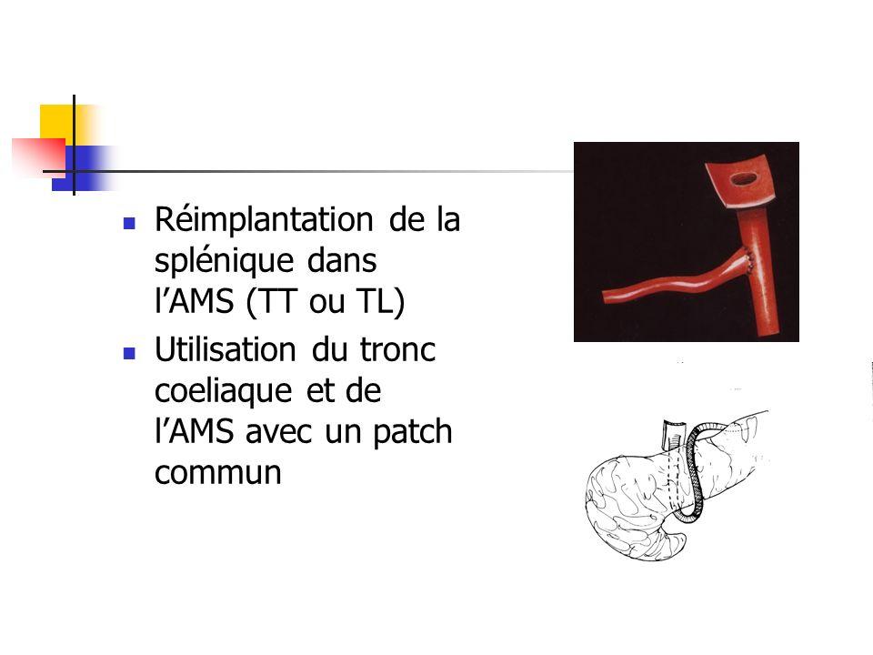 Réimplantation de la splénique dans lAMS (TT ou TL) Utilisation du tronc coeliaque et de lAMS avec un patch commun