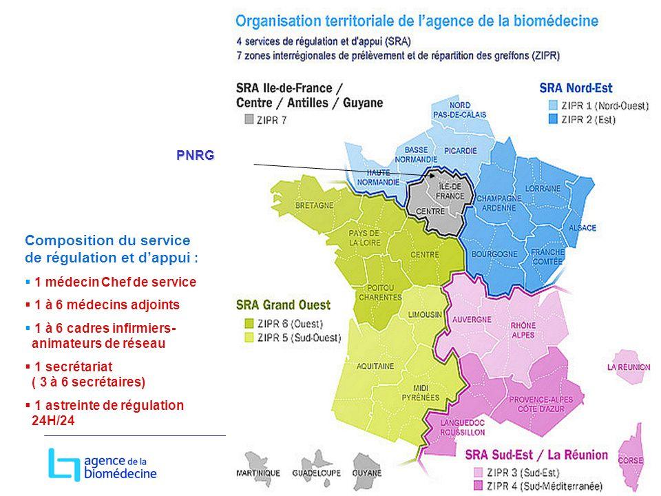 EFPMO Juin 2010 M.THUONG Composition du service de régulation et dappui : 1 médecin Chef de service 1 à 6 médecins adjoints 1 à 6 cadres infirmiers- a