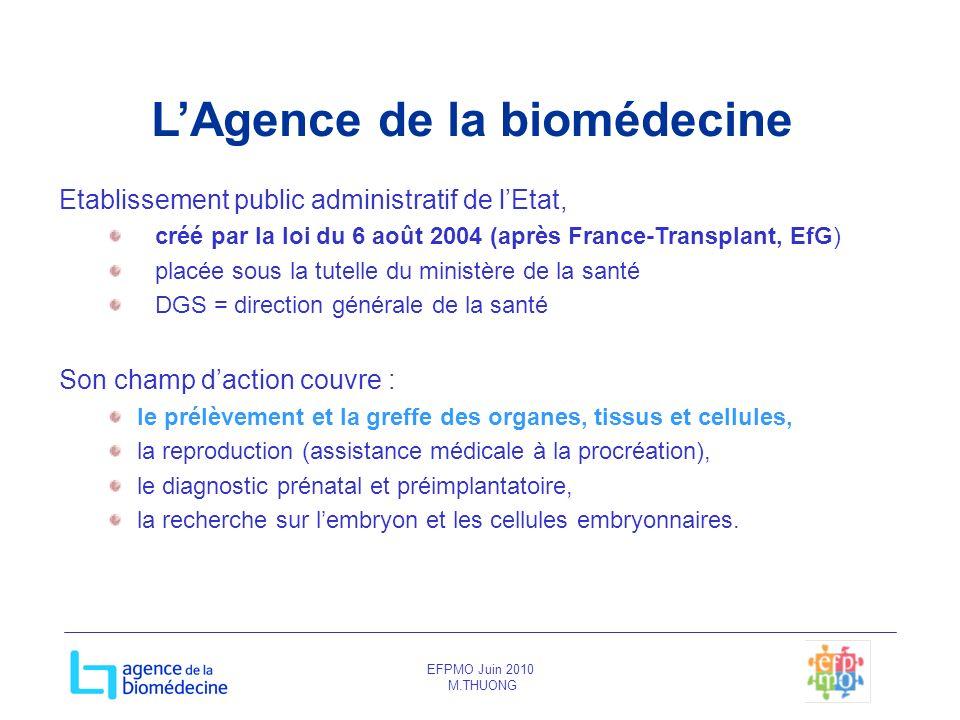 EFPMO Juin 2010 M.THUONG Etablissement public administratif de lEtat, créé par la loi du 6 août 2004 (après France-Transplant, EfG) placée sous la tut