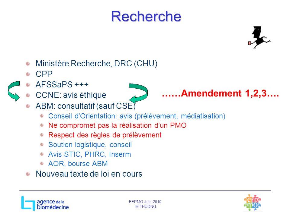EFPMO Juin 2010 M.THUONG Recherche Ministère Recherche, DRC (CHU) CPP AFSSaPS +++ CCNE: avis éthique ABM: consultatif (sauf CSE) Conseil dOrientation: