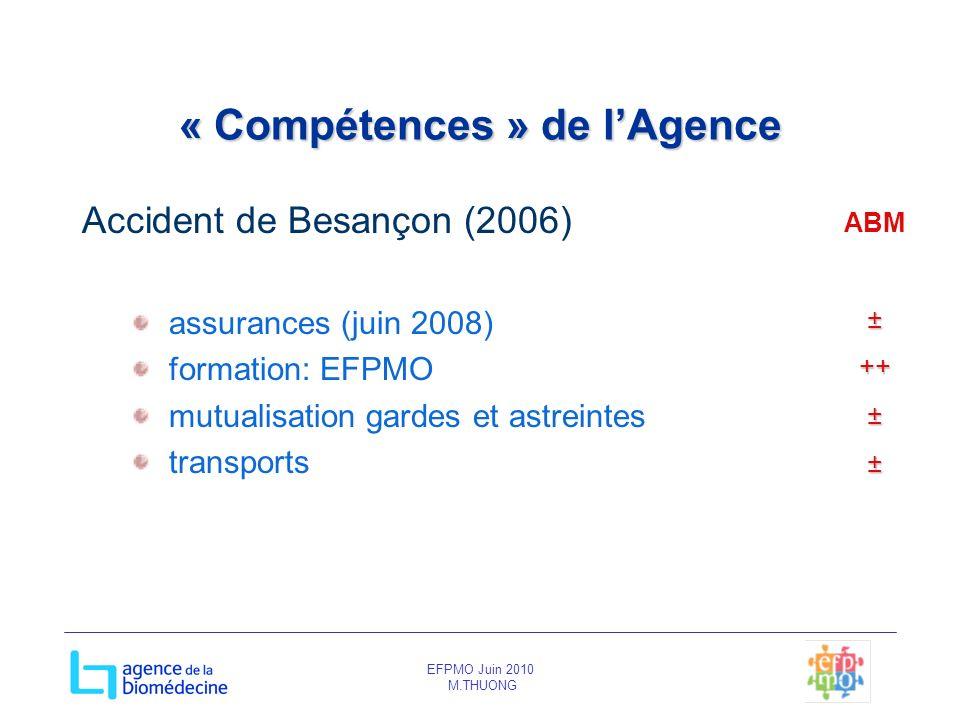 EFPMO Juin 2010 M.THUONG « Compétences » de lAgence Accident de Besançon (2006) assurances (juin 2008) formation: EFPMO mutualisation gardes et astrei