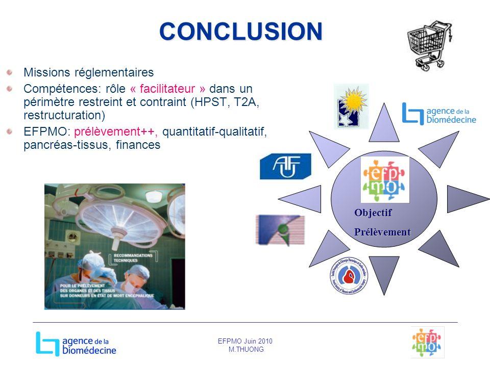EFPMO Juin 2010 M.THUONGCONCLUSION Missions réglementaires Compétences: rôle « facilitateur » dans un périmètre restreint et contraint (HPST, T2A, res
