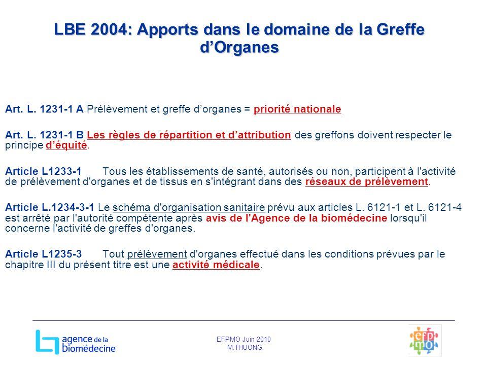 EFPMO Juin 2010 M.THUONG Art. L. 1231-1 A Prélèvement et greffe dorganes = priorité nationale Art. L. 1231-1 B Les règles de répartition et dattributi