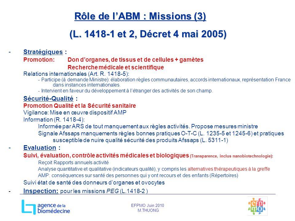 EFPMO Juin 2010 M.THUONG Rôle de lABM : Missions (3) (L. 1418-1 et 2, Décret 4 mai 2005) -Stratégiques : Promotion:Don dorganes, de tissus et de cellu