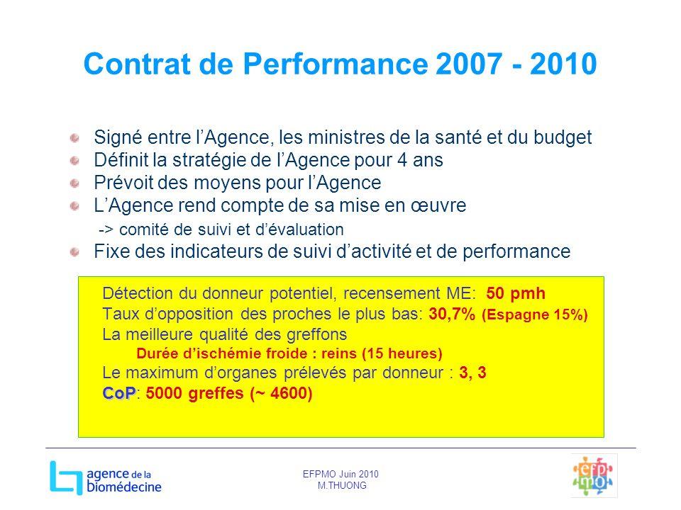 EFPMO Juin 2010 M.THUONG Signé entre lAgence, les ministres de la santé et du budget Définit la stratégie de lAgence pour 4 ans Prévoit des moyens pou