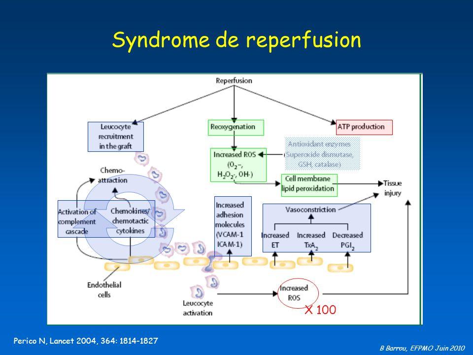 B Barrou, EFPMO Juin 2010 Syndrome de reperfusion Perico N, Lancet 2004, 364: 1814-1827 X 100