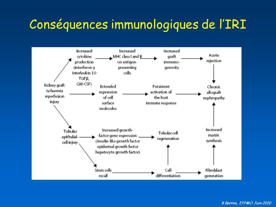 B Barrou, EFPMO Juin 2010 Conséquences immunologiques de lIRI