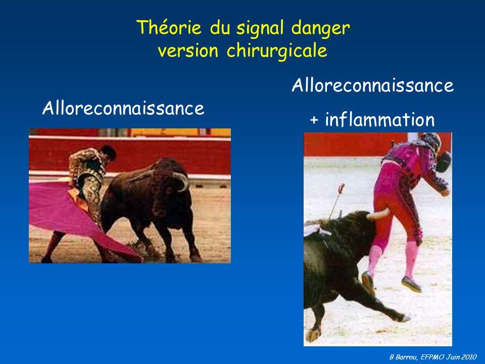 B Barrou, EFPMO Juin 2010 Théorie du signal danger version chirurgicale Alloreconnaissance + inflammation