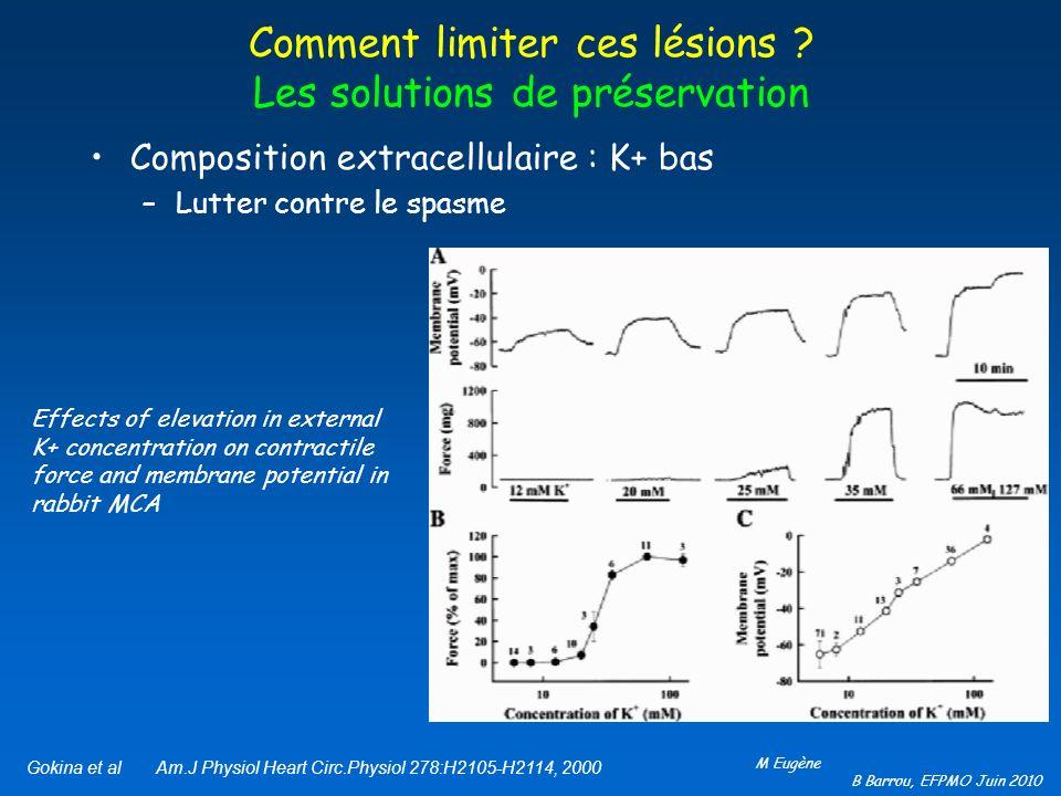B Barrou, EFPMO Juin 2010 Comment limiter ces lésions ? Les solutions de préservation Composition extracellulaire : K+ bas –Lutter contre le spasme Go