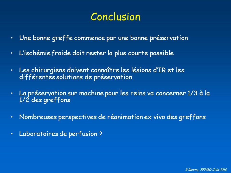 B Barrou, EFPMO Juin 2010 Conclusion Une bonne greffe commence par une bonne préservation Lischémie froide doit rester la plus courte possible Les chi