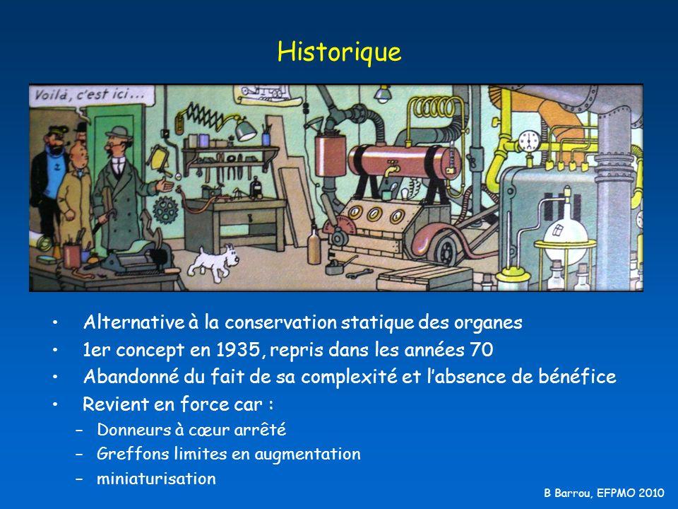 B Barrou, EFPMO 2010 Historique Alternative à la conservation statique des organes 1er concept en 1935, repris dans les années 70 Abandonné du fait de
