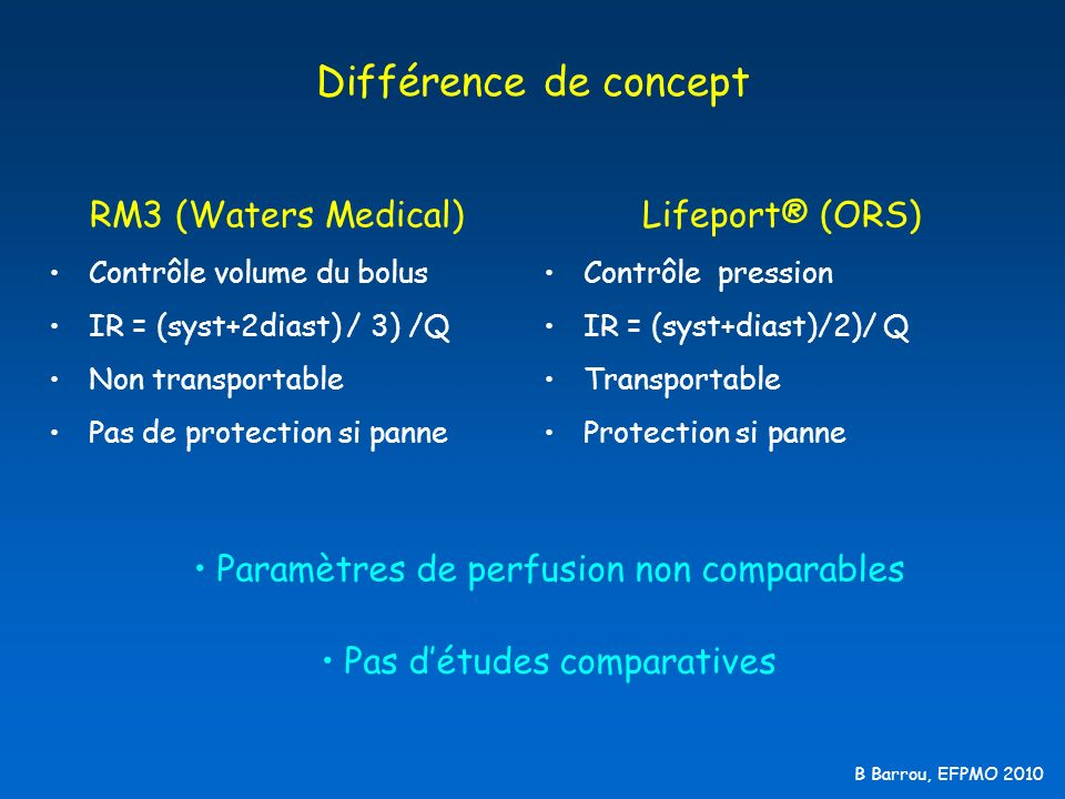 B Barrou, EFPMO 2010 Différence de concept Lifeport® (ORS) Contrôle pression IR = (syst+diast)/2)/ Q Transportable Protection si panne RM3 (Waters Med