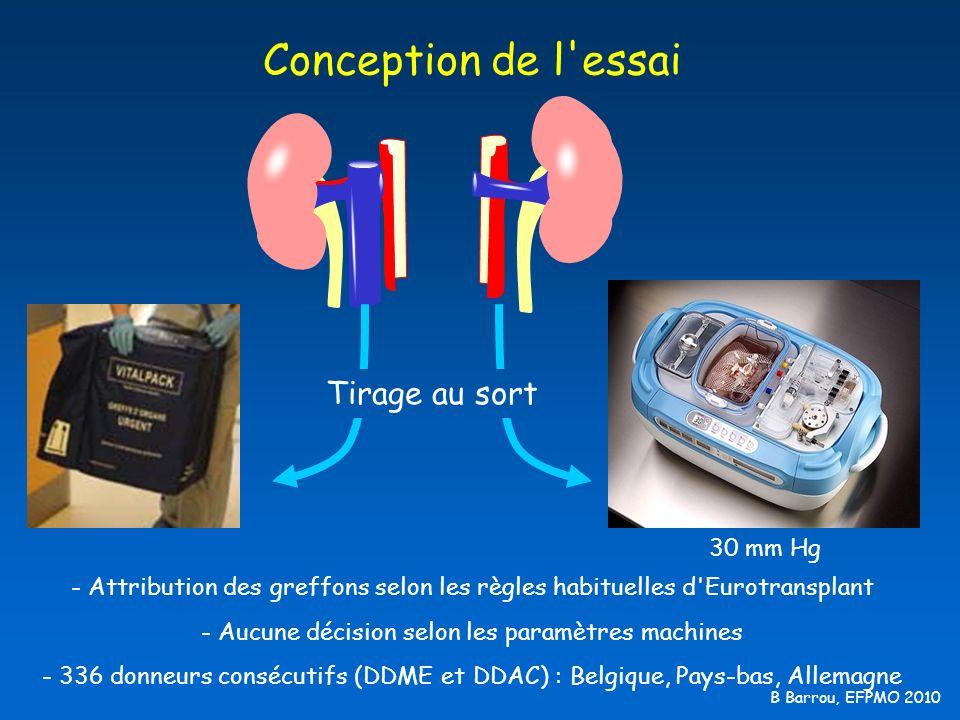 B Barrou, EFPMO 2010 Conception de l'essai Tirage au sort - Attribution des greffons selon les règles habituelles d'Eurotransplant - Aucune décision s