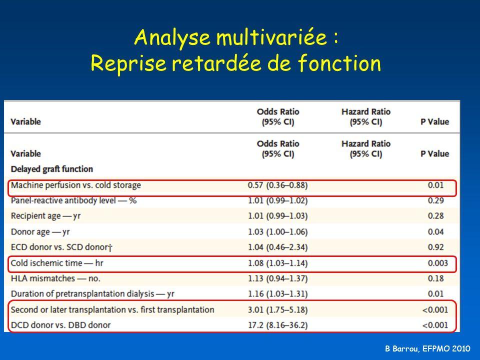 B Barrou, EFPMO 2010 Analyse multivariée : Reprise retardée de fonction
