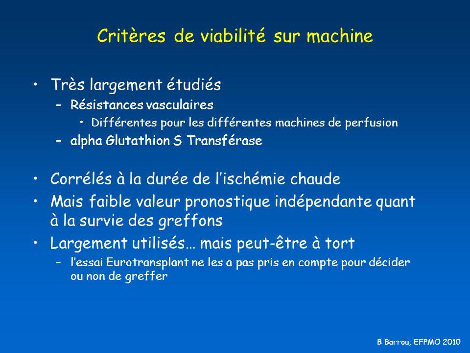 B Barrou, EFPMO 2010 Critères de viabilité sur machine Très largement étudiés –Résistances vasculaires Différentes pour les différentes machines de pe