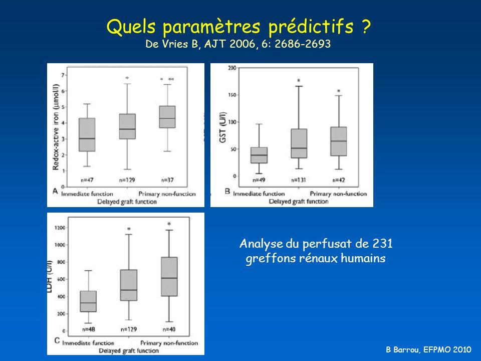 B Barrou, EFPMO 2010 Quels paramètres prédictifs ? De Vries B, AJT 2006, 6: 2686-2693 Analyse du perfusat de 231 greffons rénaux humains