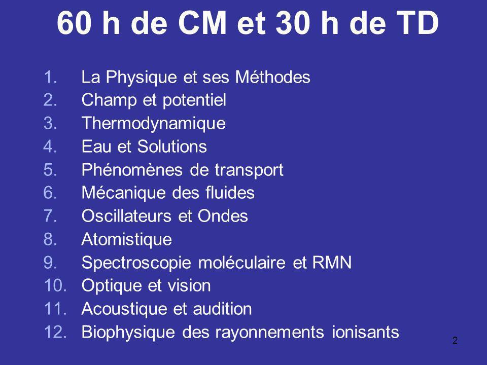 2 60 h de CM et 30 h de TD 1.La Physique et ses Méthodes 2.Champ et potentiel 3.Thermodynamique 4.Eau et Solutions 5.Phénomènes de transport 6.Mécaniq