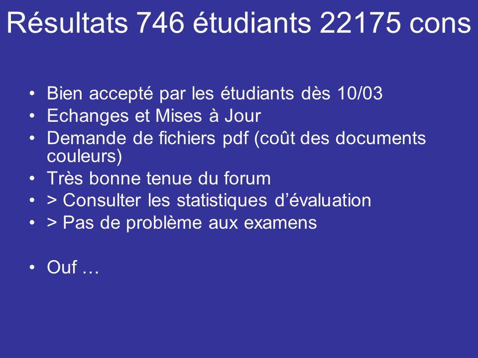 Résultats 746 étudiants 22175 cons Bien accepté par les étudiants dès 10/03 Echanges et Mises à Jour Demande de fichiers pdf (coût des documents coule