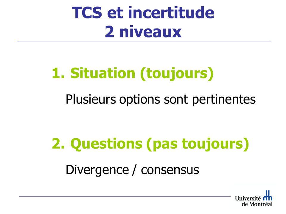TCS et incertitude 2 niveaux 1.Situation (toujours) Plusieurs options sont pertinentes 2.Questions (pas toujours) Divergence / consensus