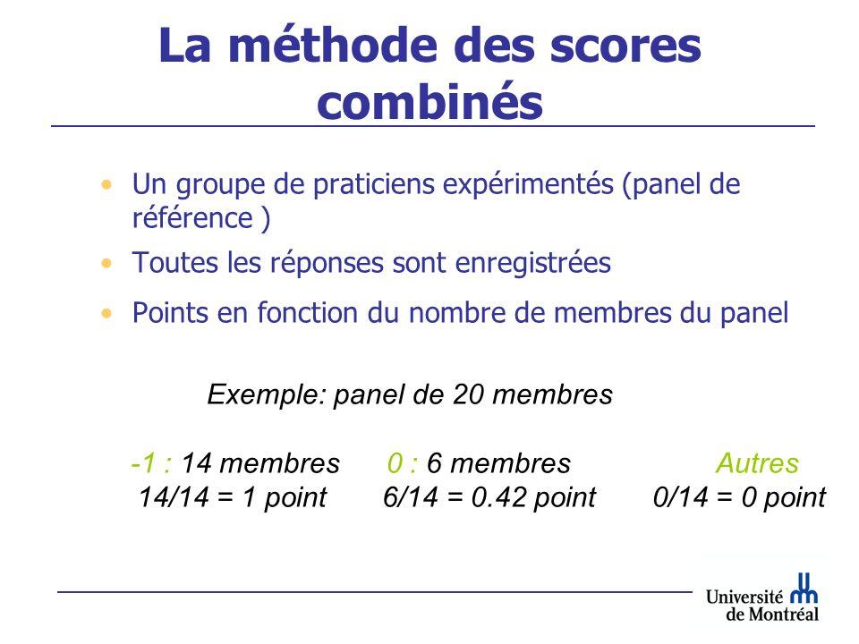 La méthode des scores combinés Un groupe de praticiens expérimentés (panel de référence ) Toutes les réponses sont enregistrées Points en fonction du