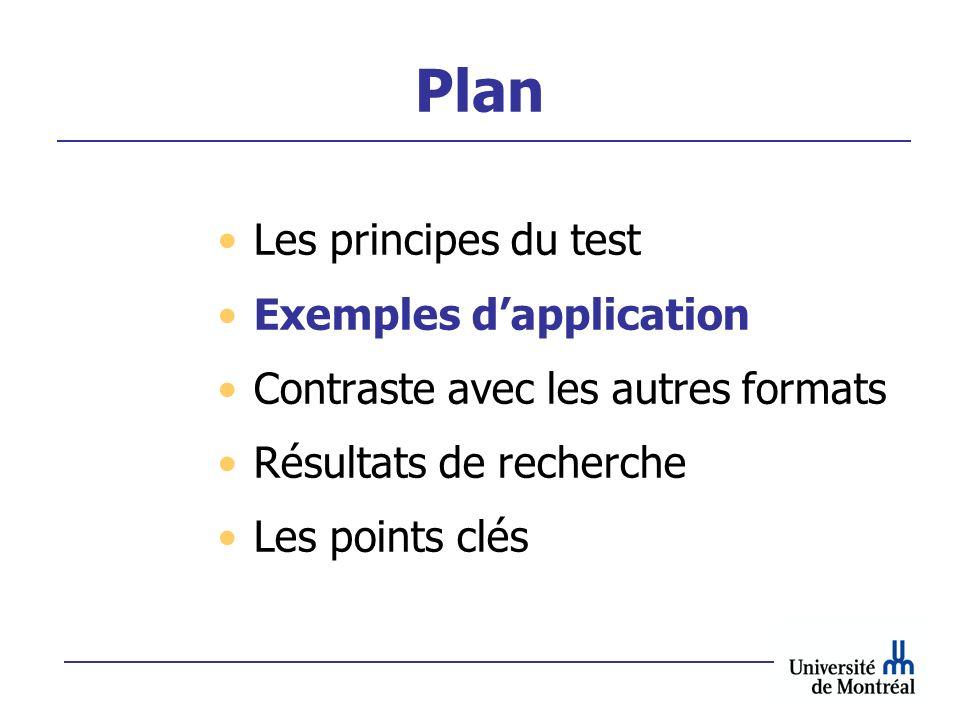 Plan Les principes du test Exemples dapplication Contraste avec les autres formats Résultats de recherche Les points clés