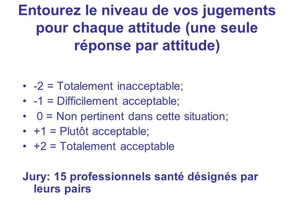 Entourez le niveau de vos jugements pour chaque attitude (une seule réponse par attitude) -2 = Totalement inacceptable; -1 = Difficilement acceptable;