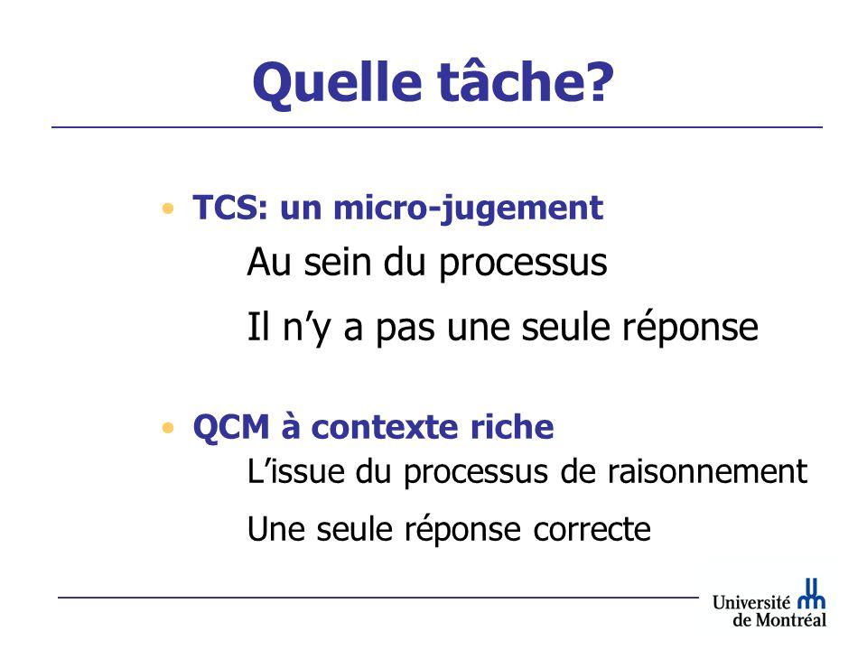 Quelle tâche? TCS: un micro-jugement Au sein du processus Il ny a pas une seule réponse QCM à contexte riche Lissue du processus de raisonnement Une s