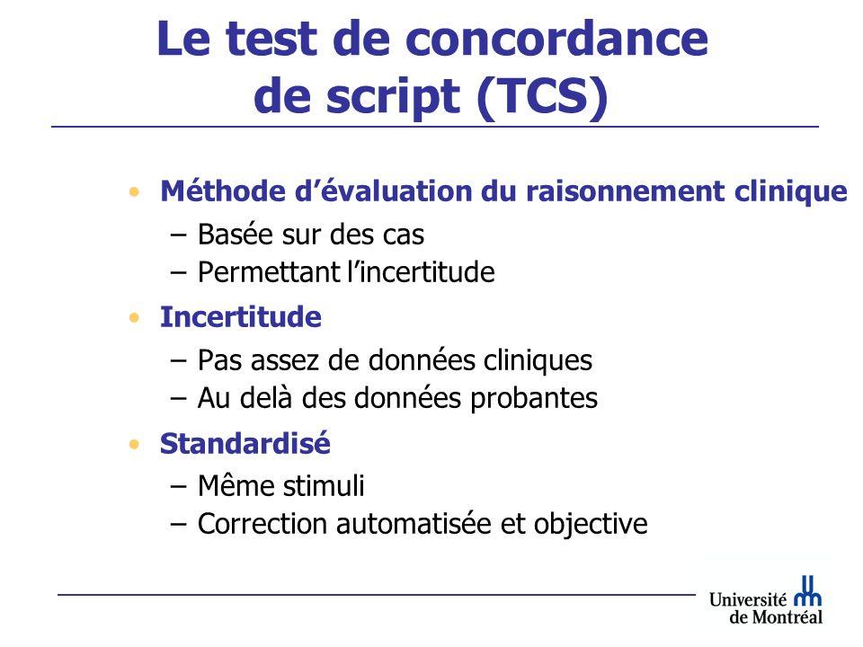 Le test de concordance de script (TCS) Méthode dévaluation du raisonnement clinique –Basée sur des cas –Permettant lincertitude Incertitude –Pas assez