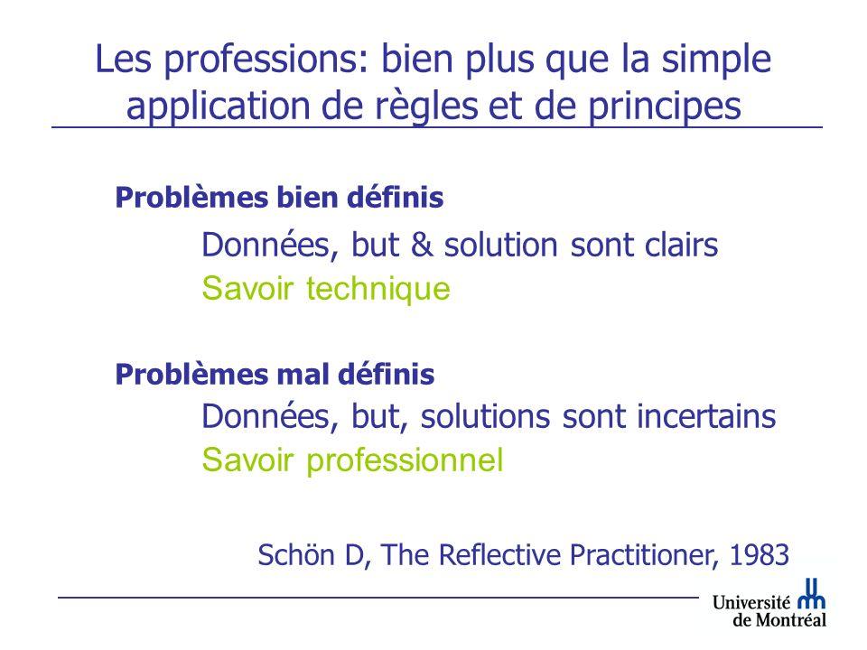 Les professions: bien plus que la simple application de règles et de principes Problèmes bien définis Données, but & solution sont clairs Savoir techn