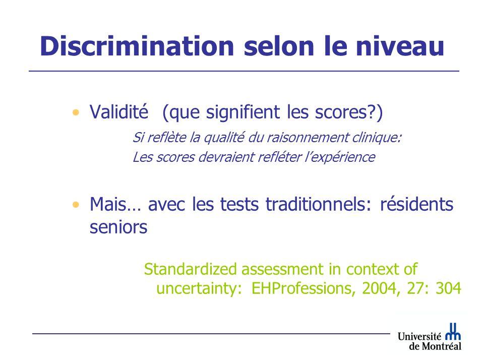 Discrimination selon le niveau Validité (que signifient les scores?) Si reflète la qualité du raisonnement clinique: Les scores devraient refléter lex