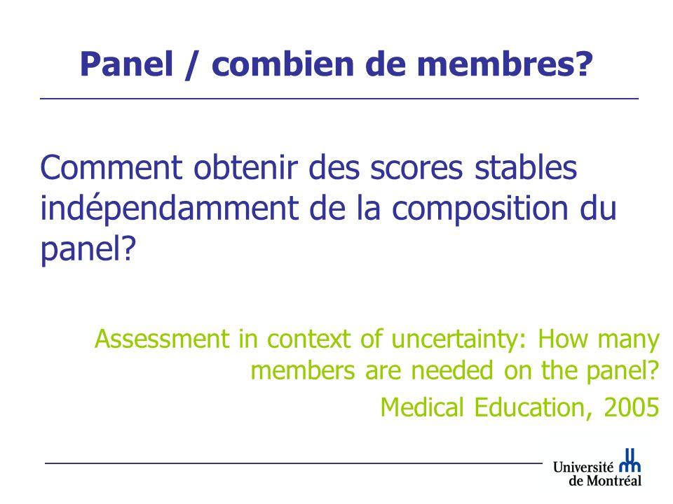 Panel / combien de membres? Comment obtenir des scores stables indépendamment de la composition du panel? Assessment in context of uncertainty: How ma