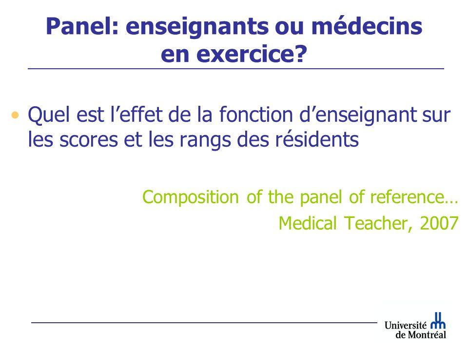 Panel: enseignants ou médecins en exercice? Quel est leffet de la fonction denseignant sur les scores et les rangs des résidents Composition of the pa