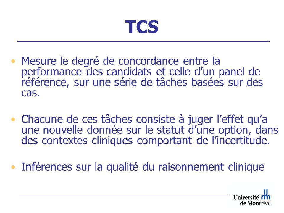 TCS Mesure le degré de concordance entre la performance des candidats et celle dun panel de référence, sur une série de tâches basées sur des cas. Cha