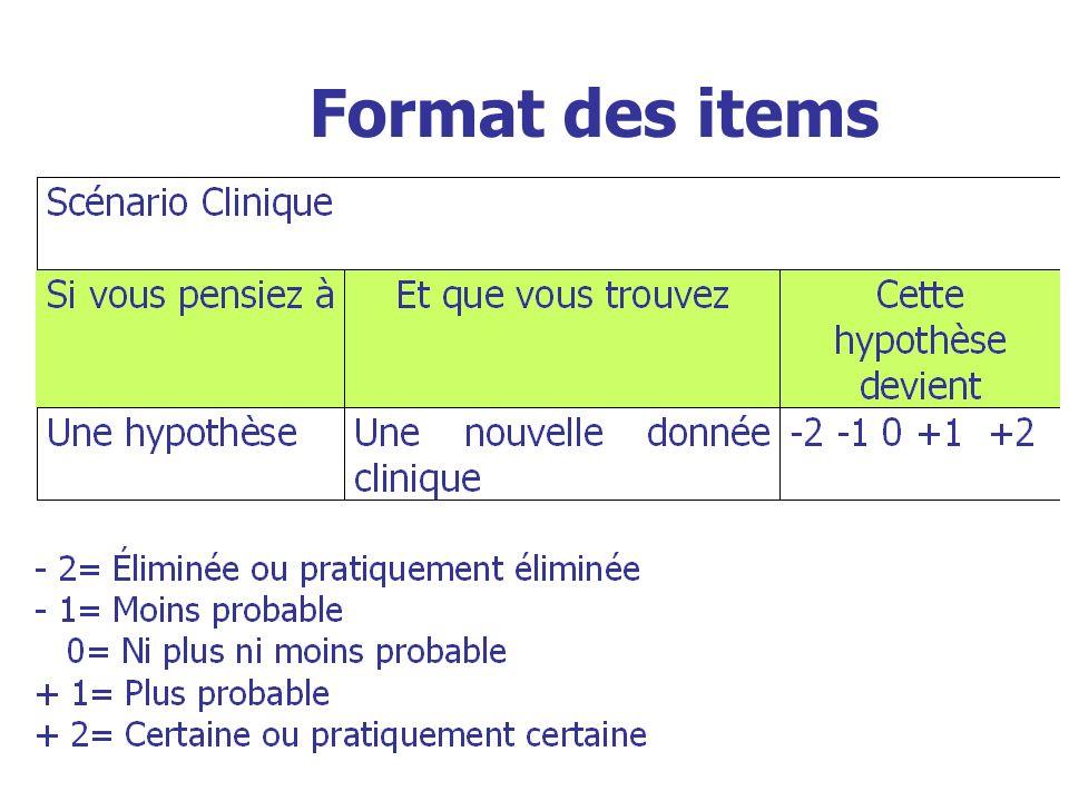 Format des items