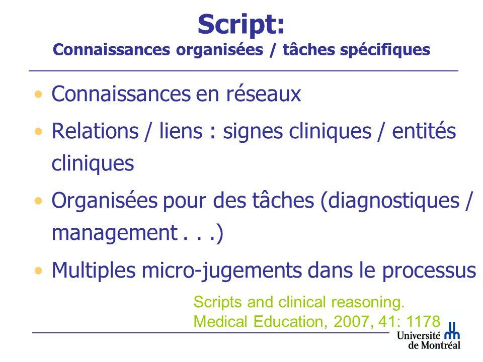 Script: Connaissances organisées / tâches spécifiques Connaissances en réseaux Relations / liens : signes cliniques / entités cliniques Organisées pou