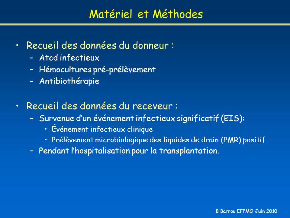 B Barrou EFPMO Juin 2010 Matériel et Méthodes Recueil des données du donneur : –Atcd infectieux –Hémocultures pré-prélèvement –Antibiothérapie Recueil