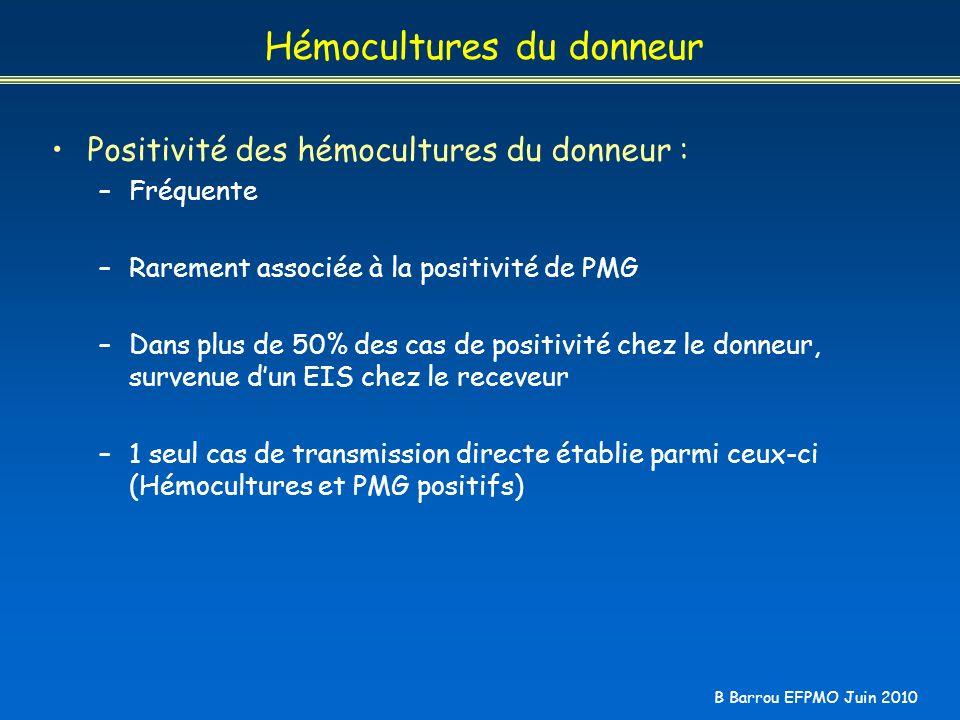 B Barrou EFPMO Juin 2010 Hémocultures du donneur Positivité des hémocultures du donneur : –Fréquente –Rarement associée à la positivité de PMG –Dans p