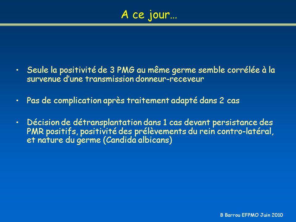 B Barrou EFPMO Juin 2010 A ce jour… Seule la positivité de 3 PMG au même germe semble corrélée à la survenue dune transmission donneur-receveur Pas de