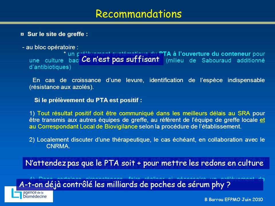 B Barrou EFPMO Juin 2010 Recommandations ¤ Sur le site de greffe : - au bloc opératoire : * un prélèvement systématique du PTA à louverture du contene