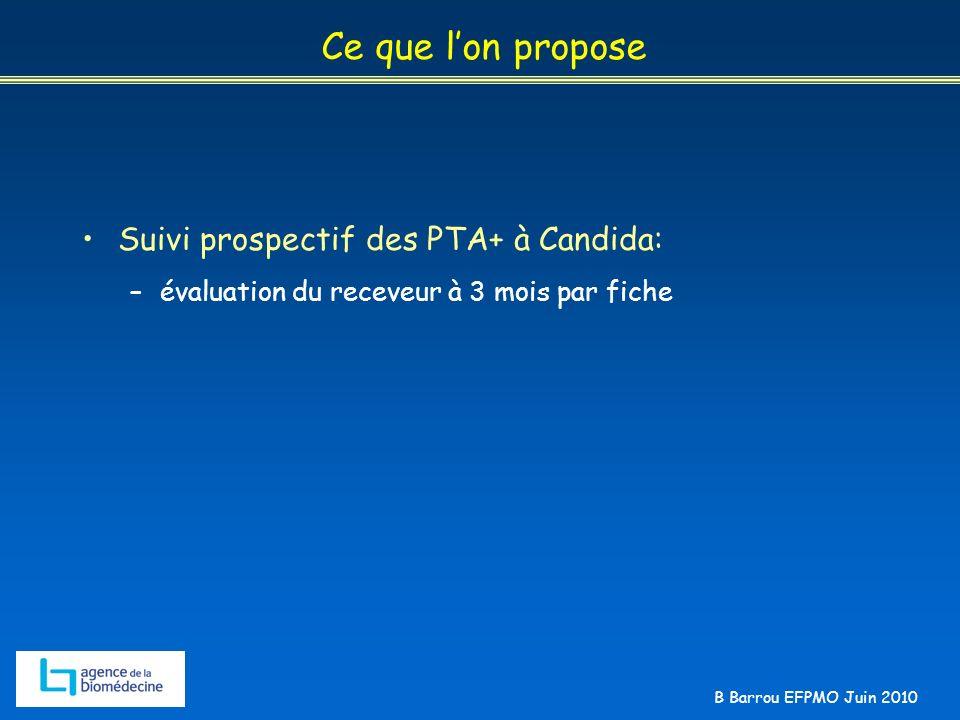 B Barrou EFPMO Juin 2010 Ce que lon propose Suivi prospectif des PTA+ à Candida: –évaluation du receveur à 3 mois par fiche
