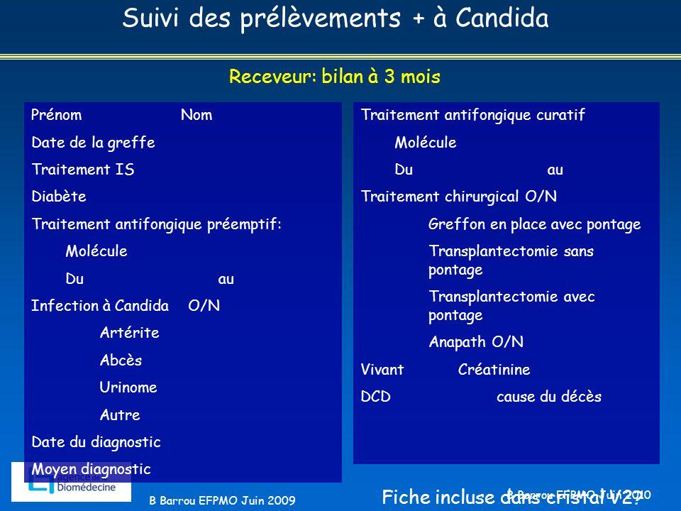 B Barrou EFPMO Juin 2010 Suivi des prélèvements + à Candida Receveur: bilan à 3 mois Prénom Nom Date de la greffe Traitement IS Diabète Traitement ant