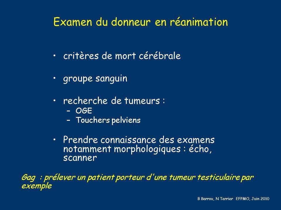 Limites dasepsie Larynx inferieur Creux poplités Ligne axillaire moy.